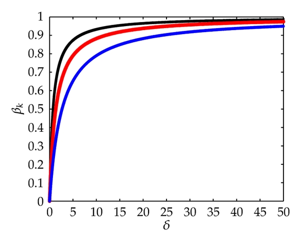 513982.fig.002a