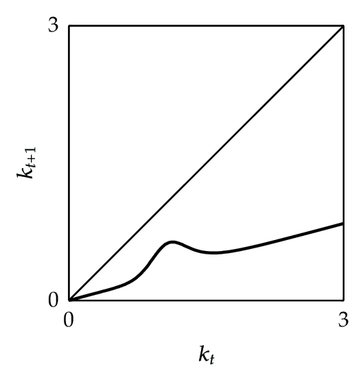 536570.fig.002a