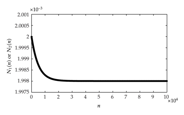 742102.fig.001