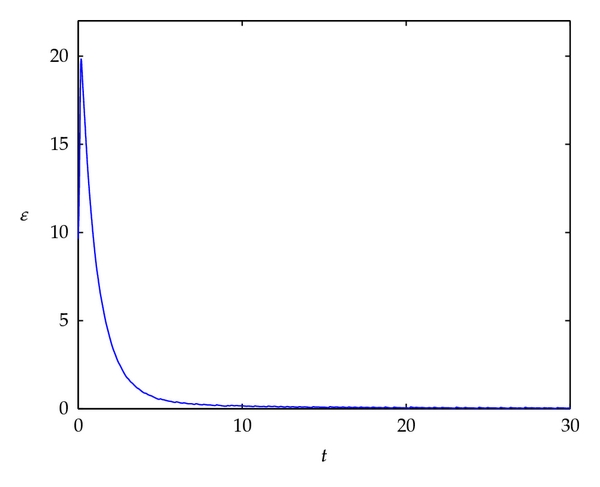 768587.fig.004