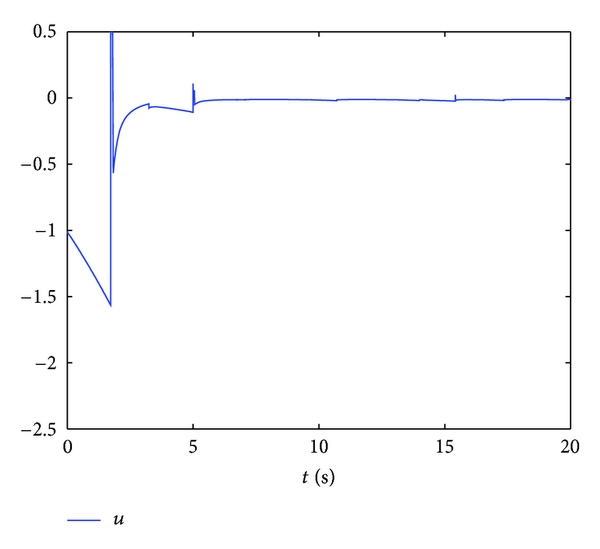 507828.fig.004
