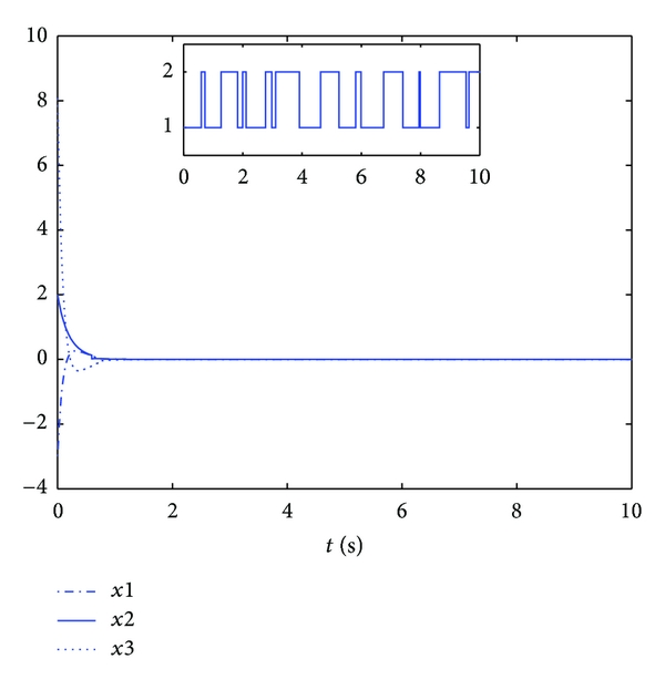507828.fig.005