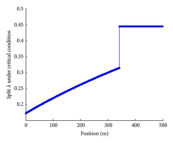 748529.fig.0021