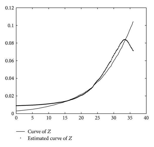 753025.fig.003a