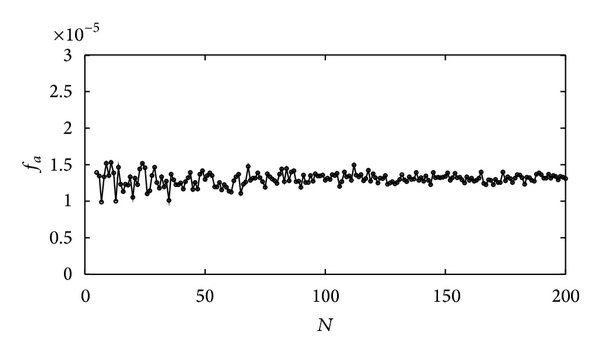 812562.fig.006