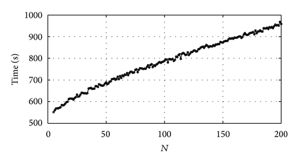 812562.fig.007