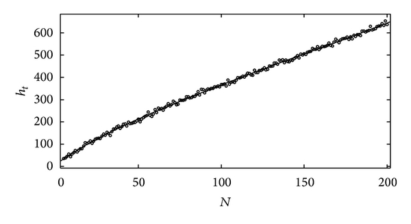 812562.fig.009