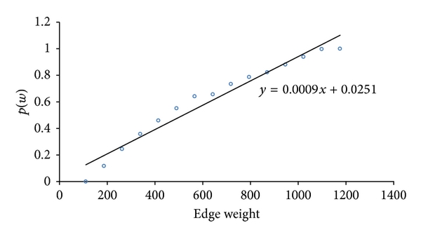 862612.fig.001