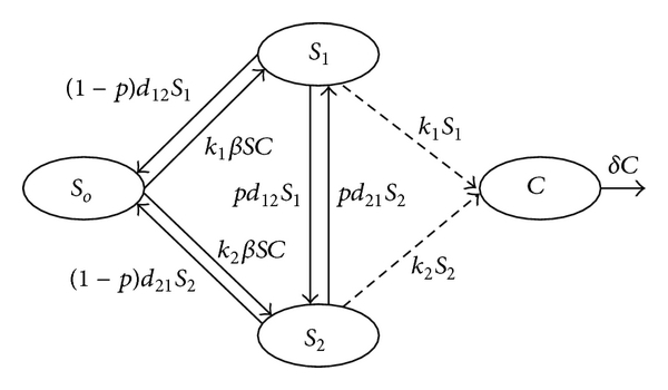 863805.fig.001