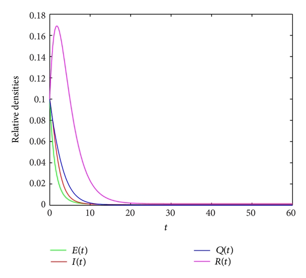 956893.fig.003