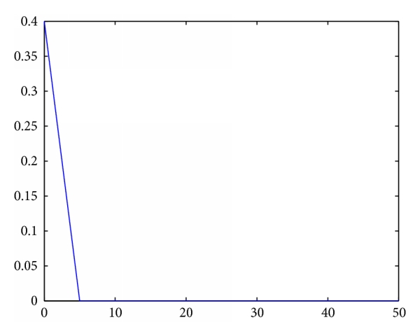 628357.fig.002
