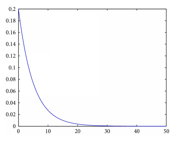 628357.fig.004