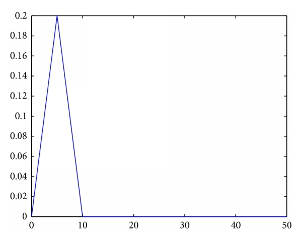628357.fig.006