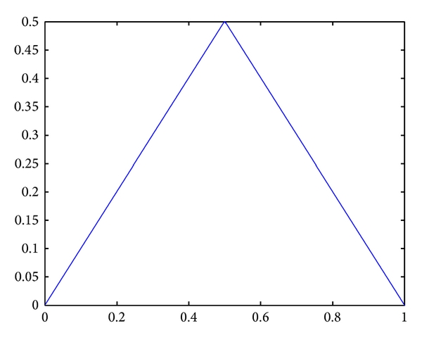 904576.fig.002a