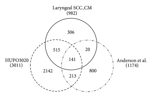 594093.fig.002