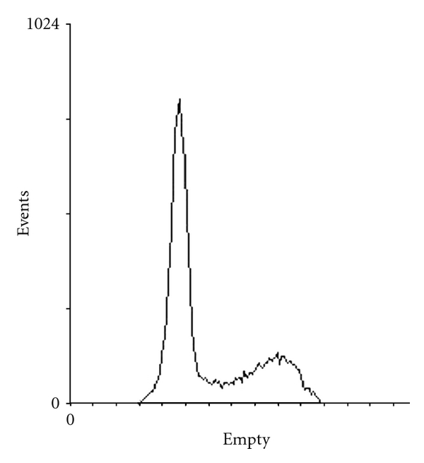 292873.fig.005a