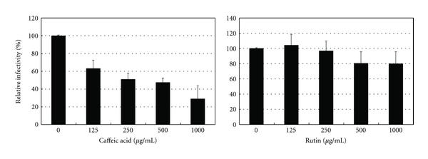 413453.fig.002