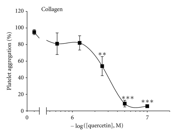 485262.fig.001a