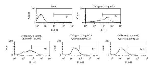 485262.fig.003a