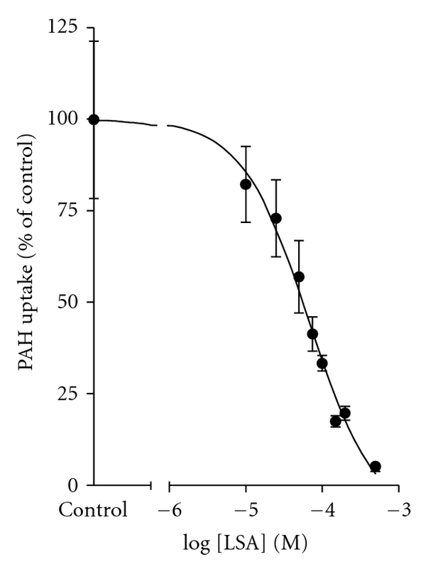 872458.fig.004a