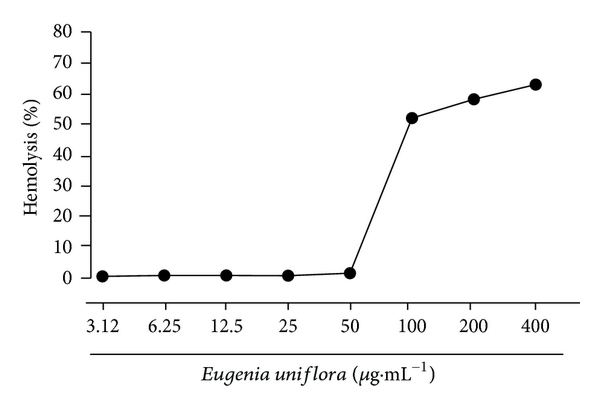 279726.fig.003