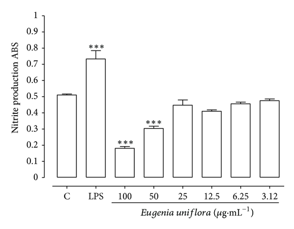 279726.fig.007a