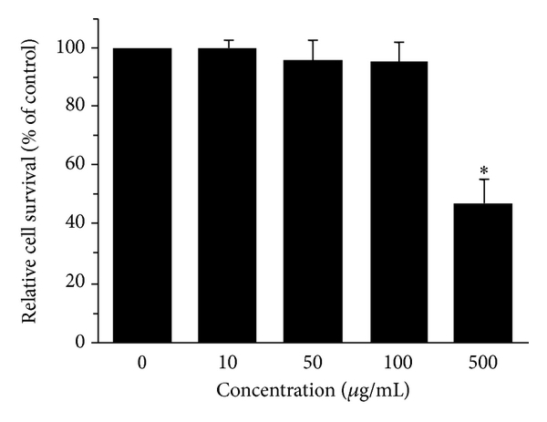 475386.fig.001a