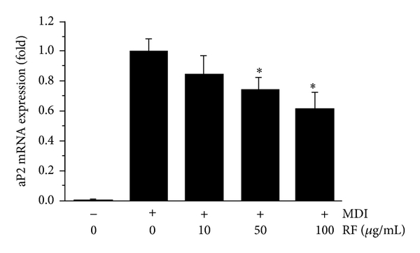 475386.fig.004a