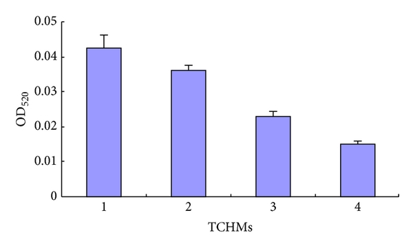 648257.fig.004