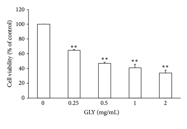 684071.fig.001a