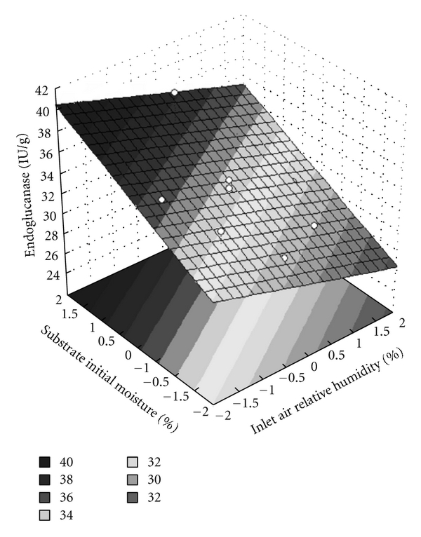 248983.fig.001