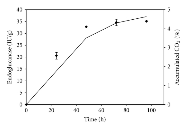 248983.fig.003