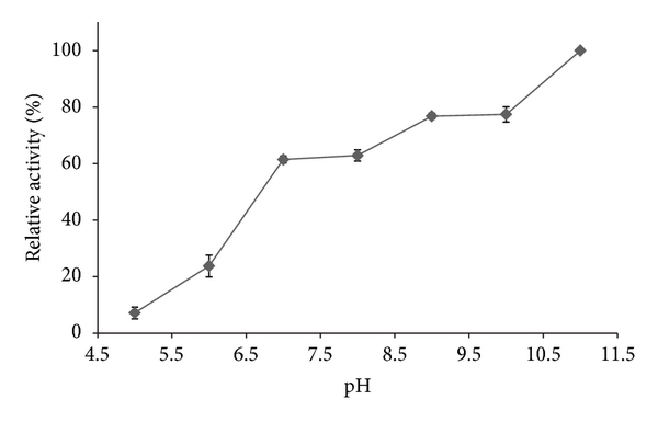 928913.fig.004a