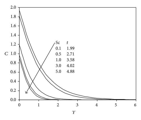 405985.fig.006