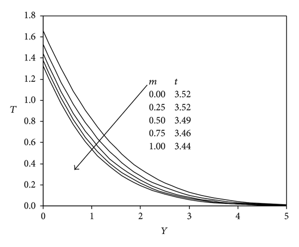 405985.fig.007