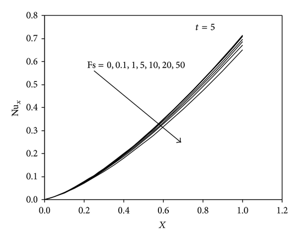 405985.fig.009