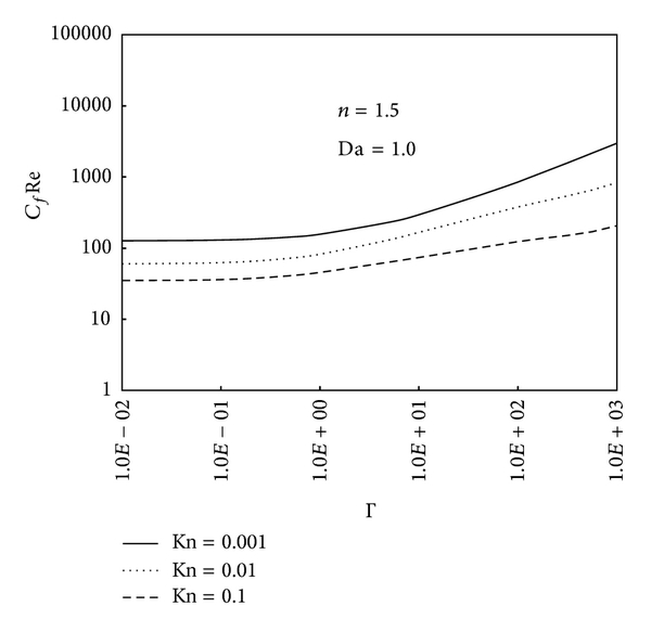 604893.fig.006a