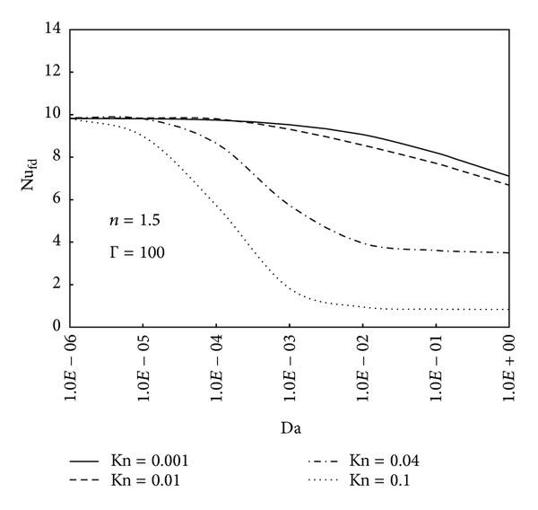 604893.fig.008a