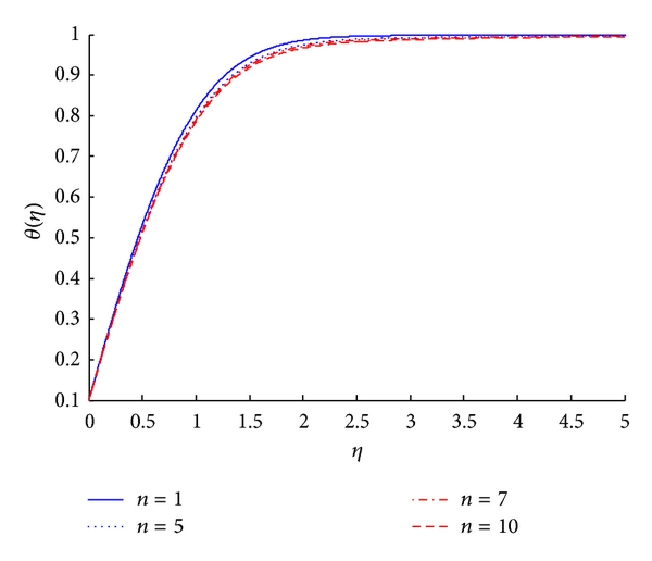 935156.fig.0010