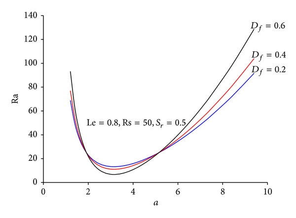 479107.fig.001