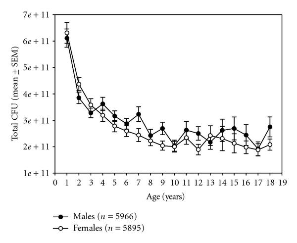 752401.fig.004