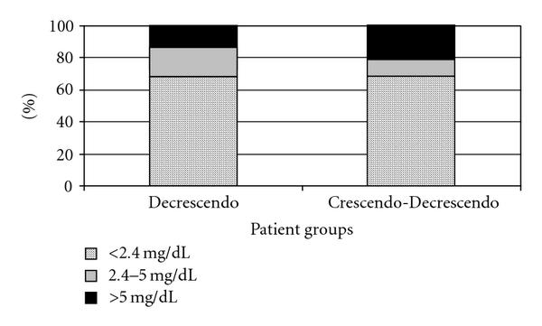 820749.fig.002
