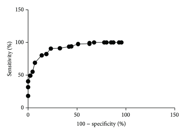 462856.fig.005a