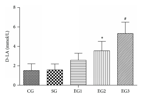 674875.fig.001