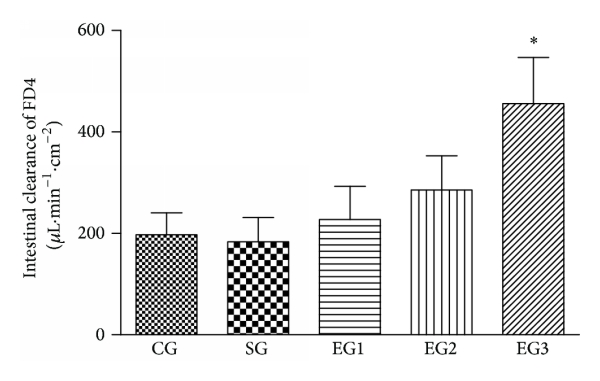 674875.fig.002