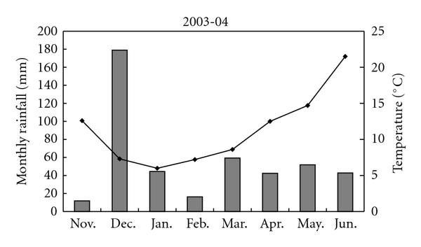 898396.fig.001a