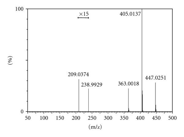768743.fig.008a