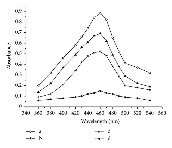 697651.fig.002
