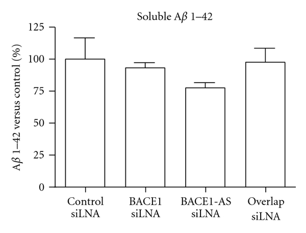 929042.fig.006a