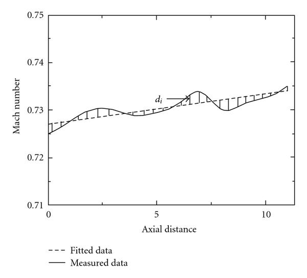 531358.fig.005